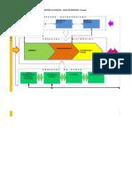 3-Matriz de interacción y mapa de procesos (2)