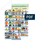 Dietary Chart for Diabetics