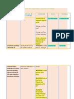 CRONOGRAMA 2020-1 SENA de algunos cursos