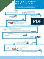 infografia.hidraulico