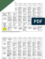 Tabla - menu (2g) LIMPIEZA HEPATICA.pdf