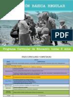 Programa_Curricular_Educación_Inicial_3_años