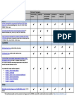 CDIP_Recommended_Resources_060518.pdf