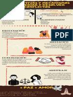 Infrografía - Rsolción de conflicts.pdf