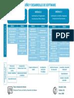 disenio_desarrollo_software