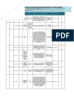 Matriz de Identificación de requisitos legales y otra indole