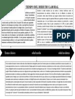 LÍNEA DEL TIEMPO DEL DERECHO LABORAL.docx