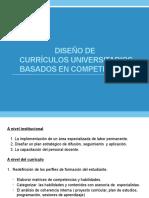 Diseño Currículo Competencias