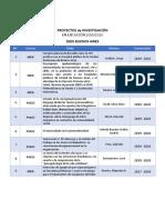 Proyectos_investigacion_fundacion_barcelo.pdf