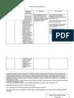SITUACION SIGNIFICATIVA CORONAVIRUS.pdf