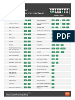 40 Most Used and Time-Saving Shortcuts in Excel