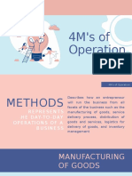4M's of Operation.pptx