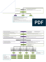 LANDTAX DIVISION - with functions (UNDER CONSTRUCTION).docx