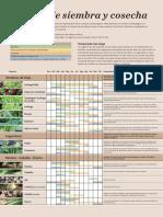 periodo-de-siembra-y-cosecha-growcamp.pdf