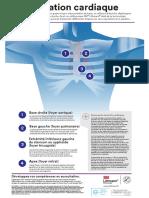 Cardiac-auscultation-poster_stethoscope_v104