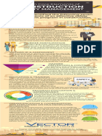 Seven Elements of Construction Safety Management Infographic.pdf