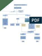 Protocolo de atención COVID Acsalud