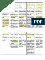 Indicadores de avance-Resaltado los elegidos.pdf