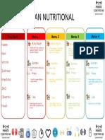 Structura plan surplus fete Iulie.pptx