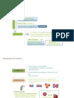 4. Tablaperiodica, lewis y octeto.pdf