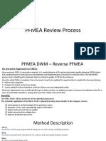 Reverse PFMEA.pptx