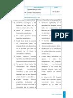 Diagnóstico diferencial entre TEL y TEA