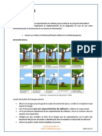 Actividades_aprendizaje_Requerimientos_software.pdf