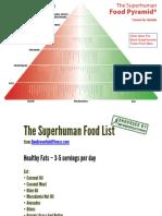 FoodPyramid - Ben Greenfield.pdf