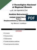 UD2 Tema 01 Desplazamientos y Deformaciones v5
