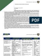 Programación Anual  Ciencia y tecnología propuesta  2º grado de secundaria 2020.