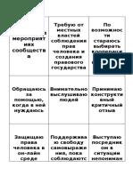 Carduri Democratie pentru toti_rusa