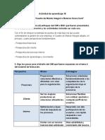 Evidencia-3-Diseno-Cuadro-de-Mando-Integral-o-Balance-Score-Card