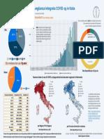 Infografica_22marzo ITA