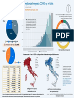 Infografica_25marzo ITA