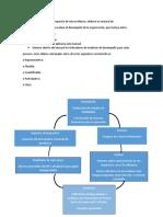 especializacion manual de indicadores