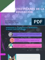 LOS CUATRO PILARES DE LA EDUCACIÓN