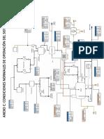 ANEXO C - Diagrama de flujo de proceso.pdf