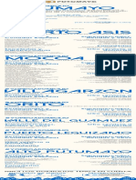 Domicilios Putumayo 30-03-2020