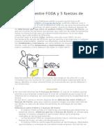 Diferencia entre FODA y 5 fuerzas de Porter.docx