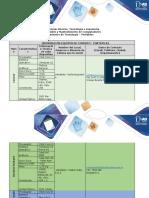 Investigación PC Portatiles DeimarCuchimba (1)