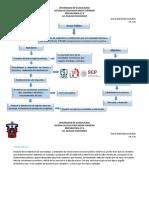 Objetivos y Funciones del Sector Público