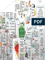 mapa mental UPC.pptx