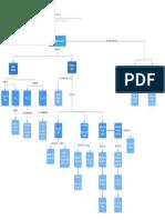 Ejemplo de mapa conceptual de conversion de datos