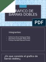 GRAFICO DE BARRAS DOBLES