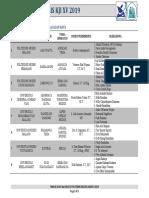 DATA FINALIS KJI XV 2019 untuk PESERTA_rev (POLIBAN)