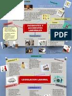 Higiene y seguridad, Legislacion laboral.pptx