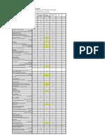 PID checklist.xls