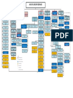 corporate-structure_0.pdf