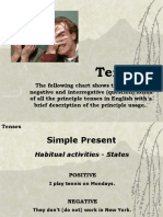 31252618-English-Verb-Tenses-PPT (1).ppt
