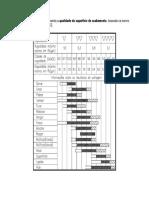 Tabelas Velocidade de Corte.pdf
